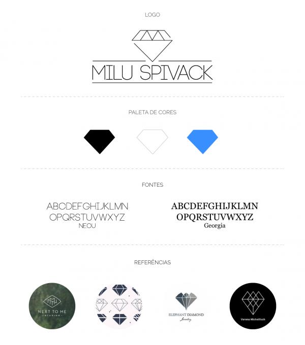 milu-spivack-logo-jy